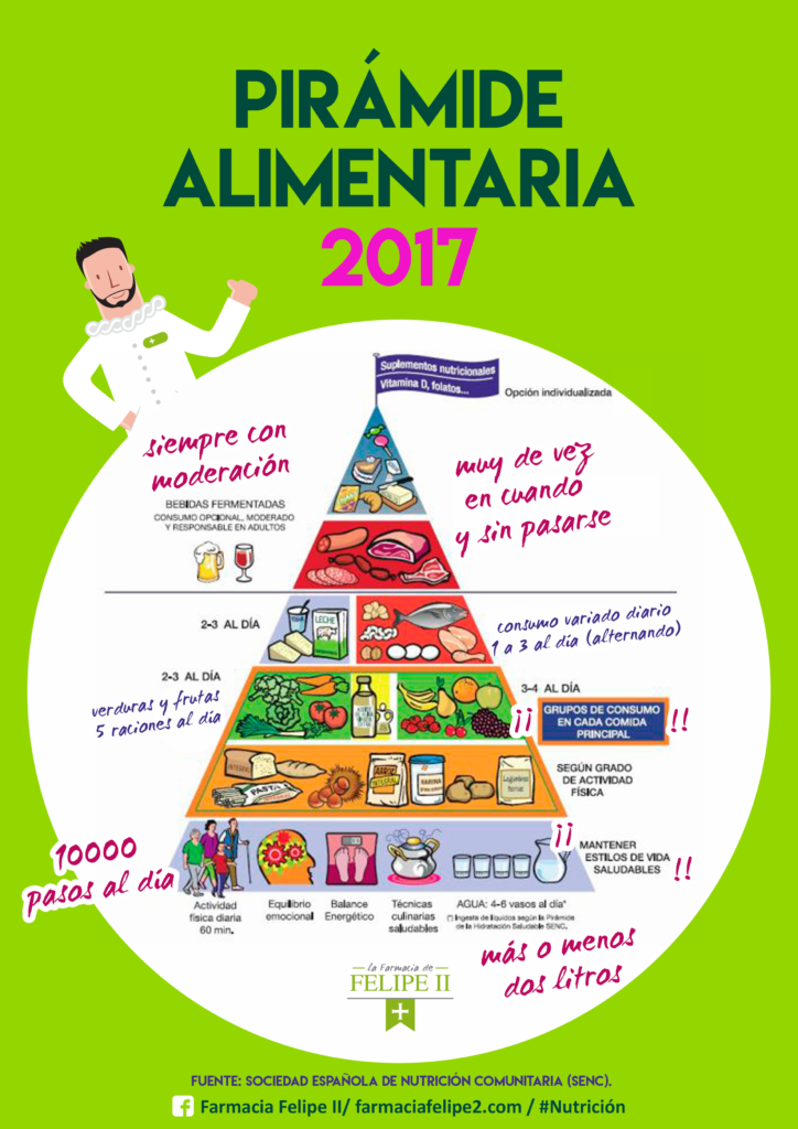 matchmaking alimentaria International visitors -spanish translators and others languages depending on the demand of the international visitors from the business matchmaking.
